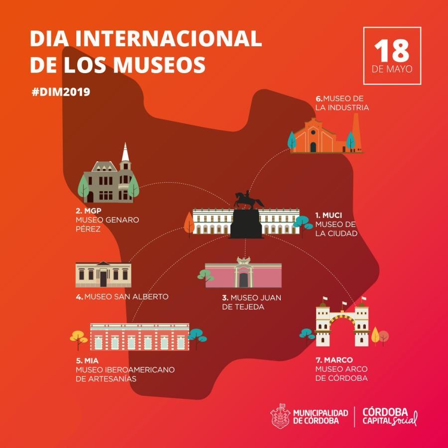 Día Internacional de los Museos 2019